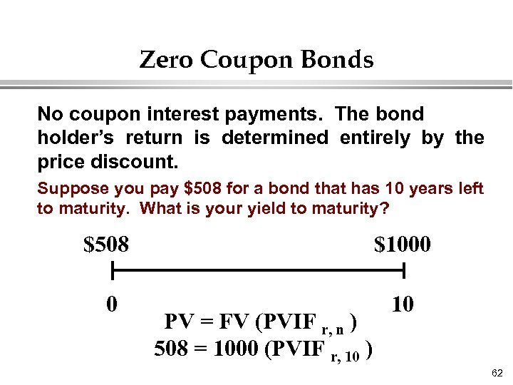 Zero Coupon Bonds No coupon interest payments. The bond holder's return is determined entirely
