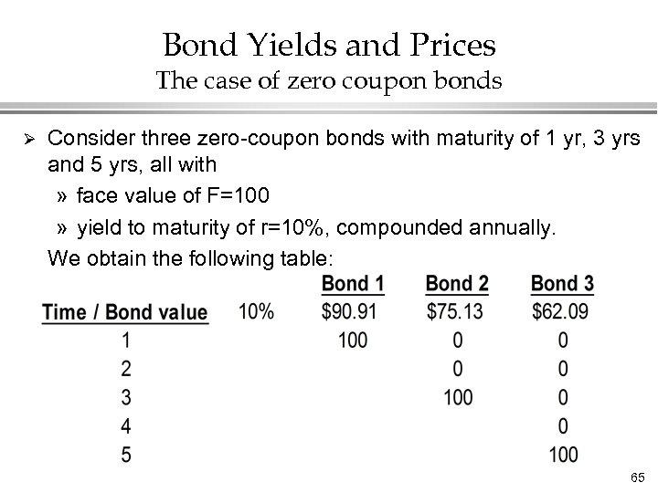 Bond Yields and Prices The case of zero coupon bonds Ø Consider three zero-coupon