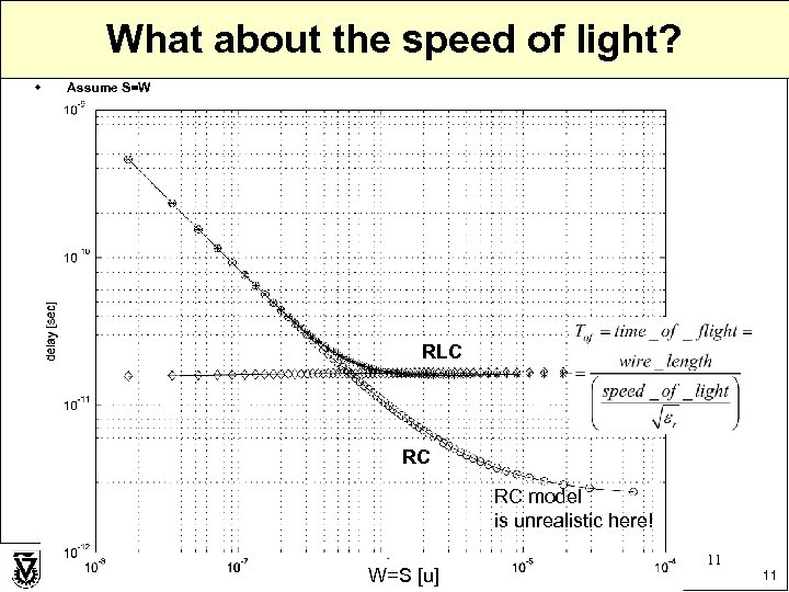 What about the speed of light? w Assume S=W RLC RC RC model is
