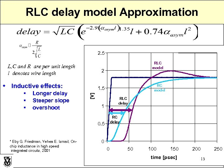 RLC delay model Approximation 2. 5 L, C and R are per unit length