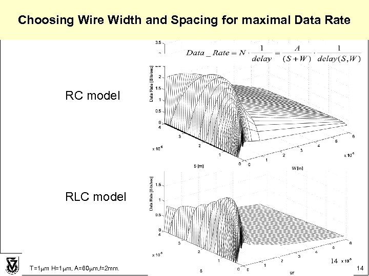 Choosing Wire Width and Spacing for maximal Data Rate RC model RLC model T=1