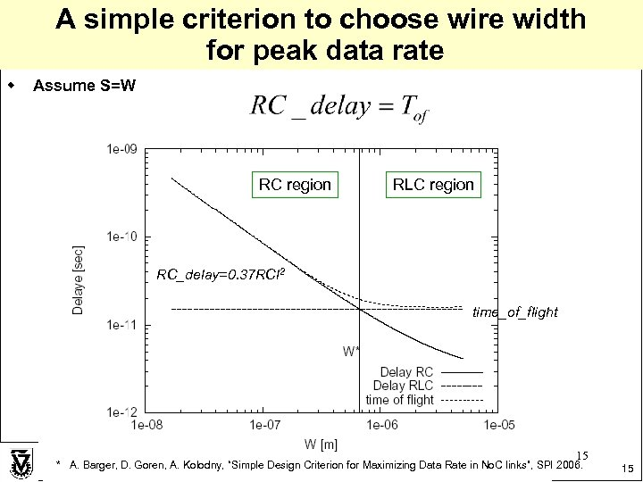 A simple criterion to choose wire width for peak data rate w Assume S=W