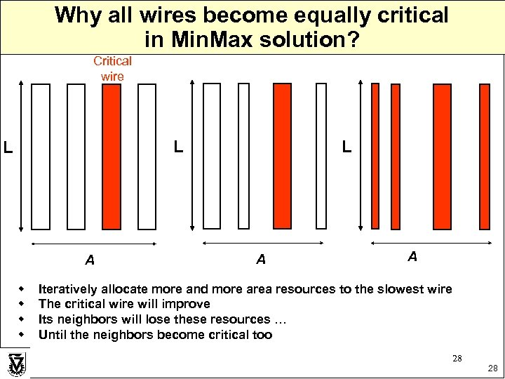 Why all wires become equally critical in Min. Max solution? Critical wire L L