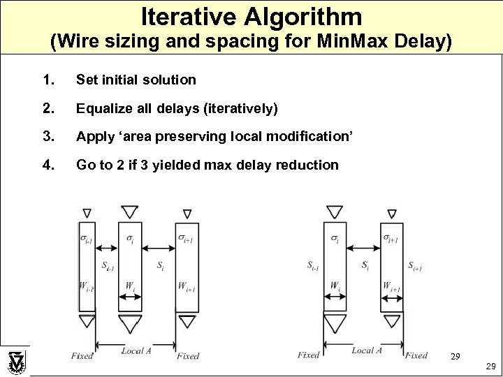 Iterative Algorithm (Wire sizing and spacing for Min. Max Delay) 1. Set initial solution