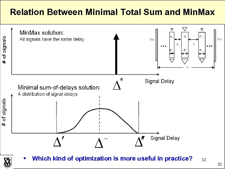 Relation Between Minimal Total Sum and Min. Max w Which kind of optimization is