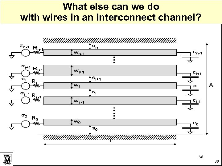 What else can we do with wires in an interconnect channel? 36 36
