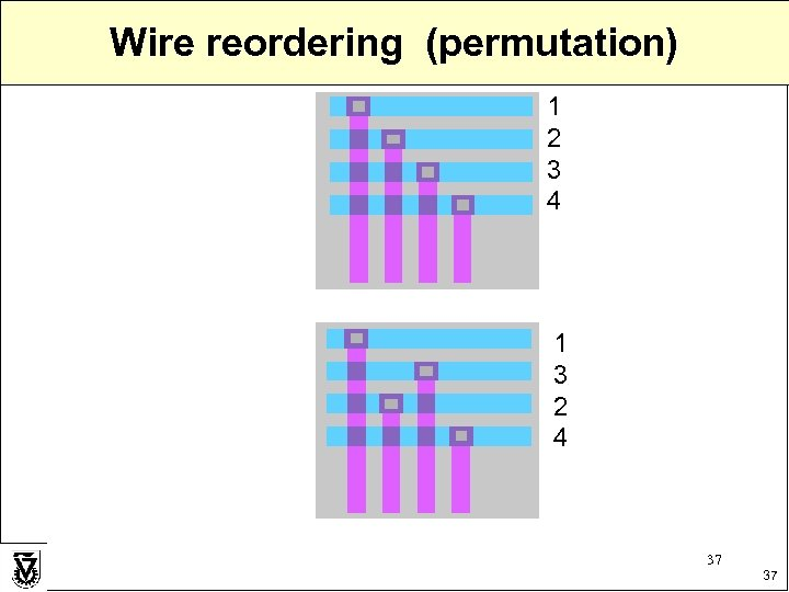Wire reordering (permutation) 1 2 3 4 1 3 2 4 37 37