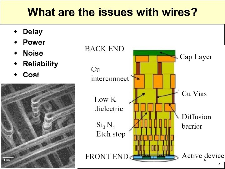 What are the issues with wires? w w w Delay Power Noise Reliability Cost