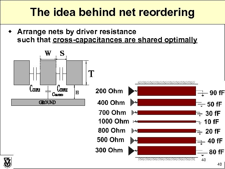 The idea behind net reordering w Arrange nets by driver resistance such that cross-capacitances