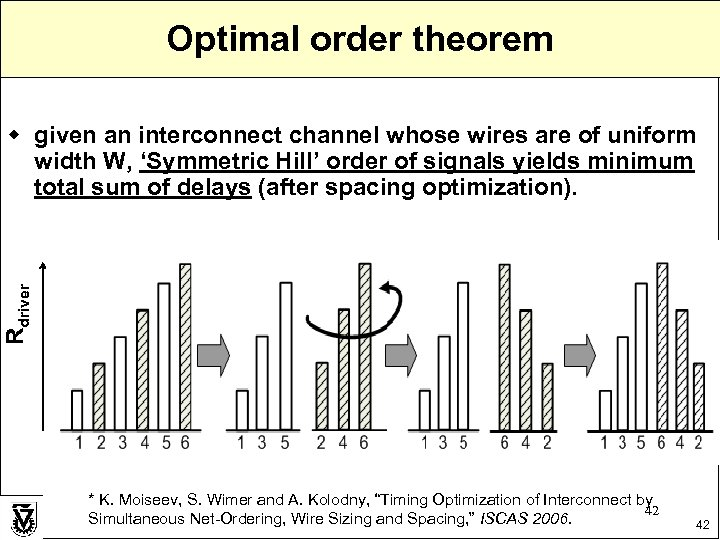 Optimal order theorem Rdriver w given an interconnect channel whose wires are of uniform
