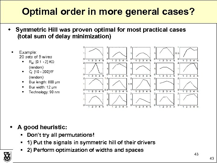Optimal order in more general cases? w Symmetric Hill was proven optimal for most