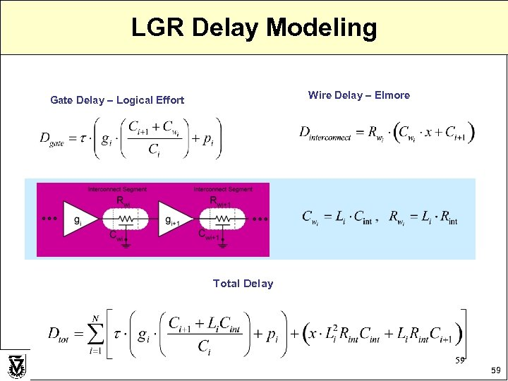LGR Delay Modeling Wire Delay – Elmore Gate Delay – Logical Effort Total Delay