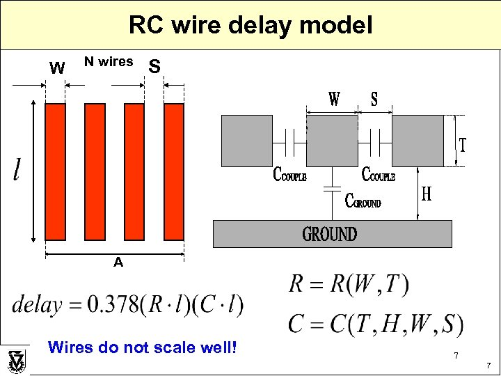 RC wire delay model W N wires S A Wires do not scale well!