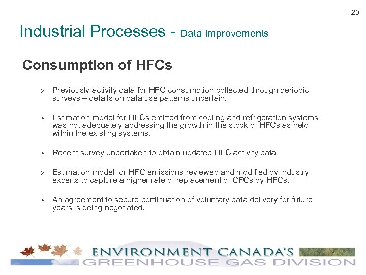20 Industrial Processes - Data Improvements Consumption of HFCs Ø Ø Ø Previously activity