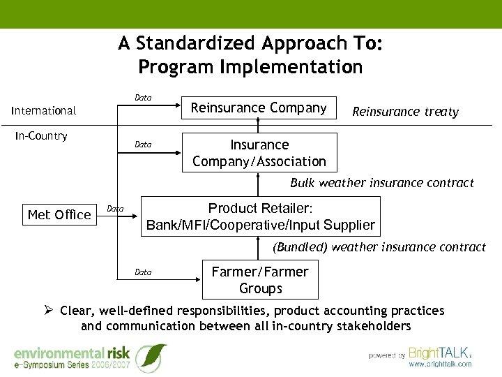 A Standardized Approach To: Program Implementation Data International In-Country Data Reinsurance Company Reinsurance treaty