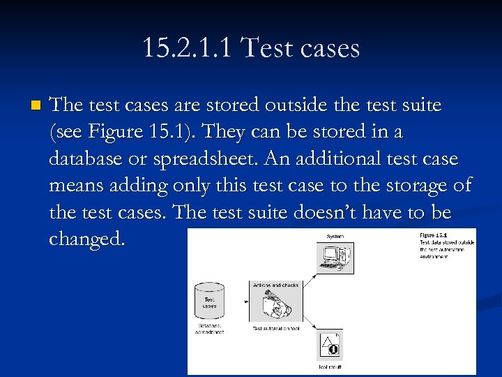 15. 2. 1. 1 Test cases n The test cases are stored outside the