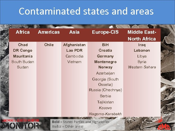 Contaminated states and areas Africa Americas Asia Europe-CIS Middle East. North Africa Chad DR
