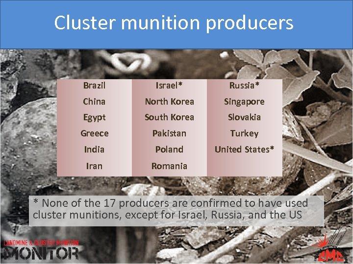 Cluster munition producers Brazil Israel* Russia* China North Korea Singapore Egypt South Korea Slovakia