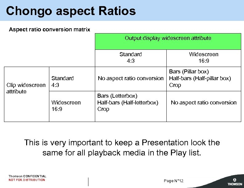 Chongo aspect Ratios Aspect ratio conversion matrix Standard Clip widescreen 4: 3 attribute Widescreen