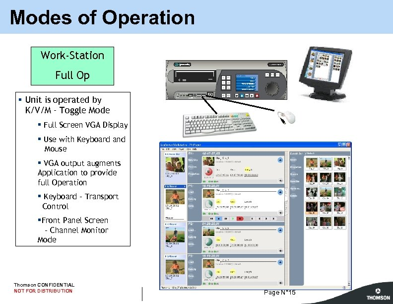 Modes of Operation Work-Station Full Op § Unit is operated by K/V/M – Toggle