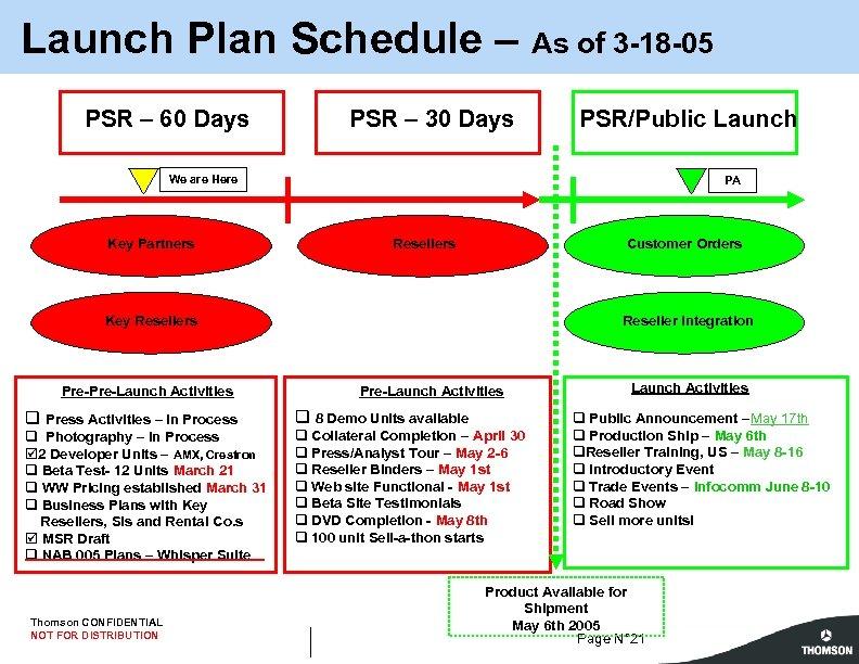 Launch Plan Schedule – As of 3 -18 -05 PSR – 60 Days PSR