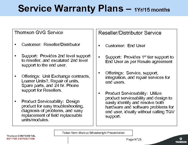 Service Warranty Plans – 1 Yr/15 months Thomson GVG Service Reseller/Distributor Service • Customer: