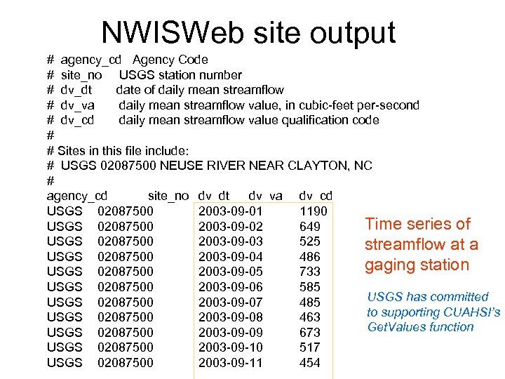 NWISWeb site output # agency_cd Agency Code # site_no USGS station number # dv_dt