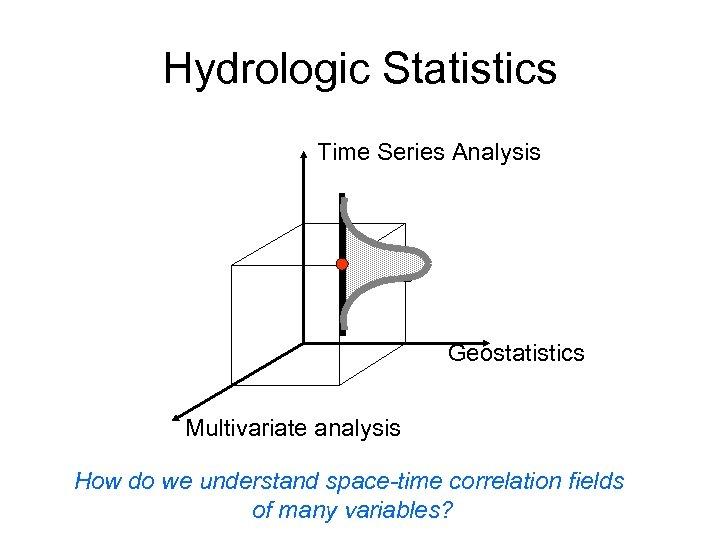 Hydrologic Statistics Time Series Analysis Geostatistics Multivariate analysis How do we understand space-time correlation