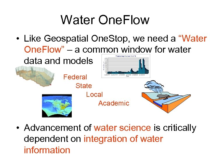 """Water One. Flow • Like Geospatial One. Stop, we need a """"Water One. Flow"""""""