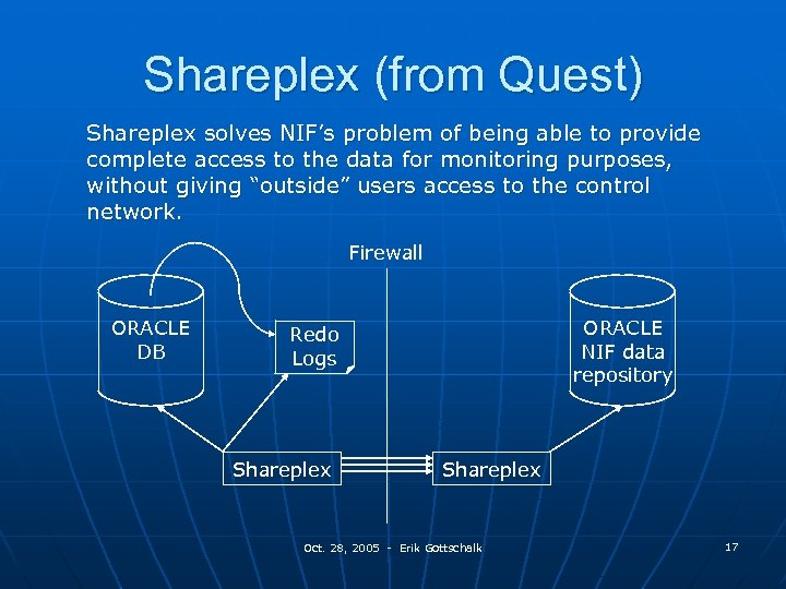 Shareplex (from Quest) Shareplex solves NIF's problem of being able to provide complete access