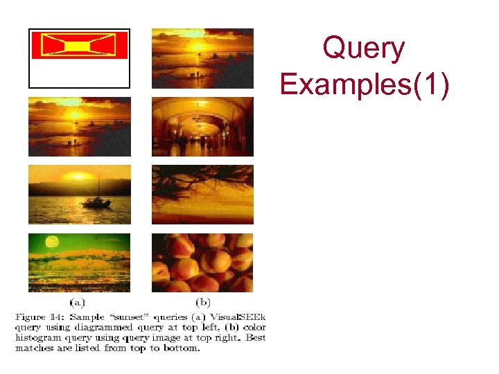Query Examples(1)
