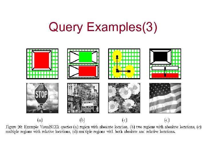 Query Examples(3)