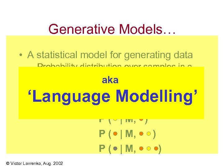 Generative Models… • A statistical model for generating data – Probability distribution over samples
