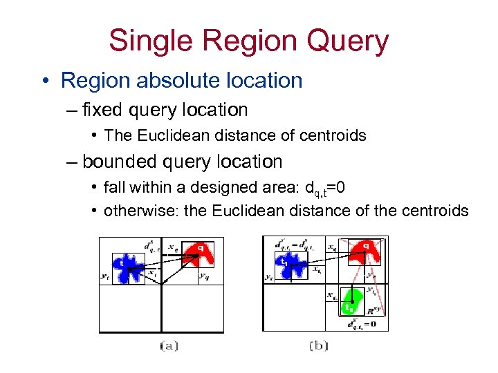 Single Region Query • Region absolute location – fixed query location • The Euclidean