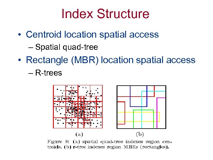 Index Structure • Centroid location spatial access – Spatial quad-tree • Rectangle (MBR) location
