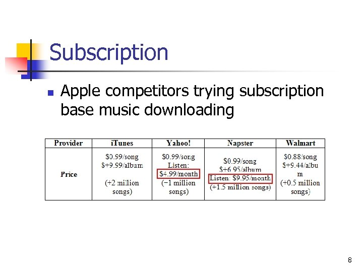 Subscription n Apple competitors trying subscription base music downloading 8
