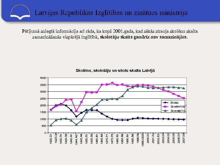Pētījumā sniegtā informācija arī rāda, ka kopš 2001. gada, kad sākās strauja skolēnu skaita