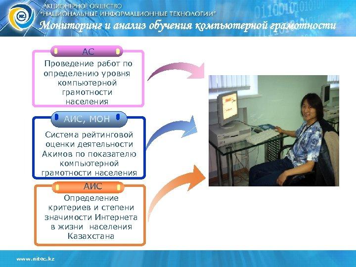 Мониторинг и анализ обучения компьютерной грамотности АС Проведение работ по определению уровня компьютерной грамотности