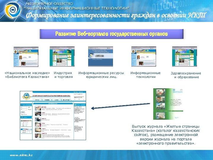 Формирование заинтересованности граждан в освоении ИКТ Развитие Веб-порталов государственных органов «Национальное наследие» «Библиотека Казахстана»
