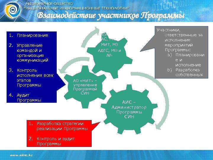 Взаимодействие участников Программы МОН, МКИ, АС, МЮ, МИТ, МЗ АДГС, МО и др. 1.