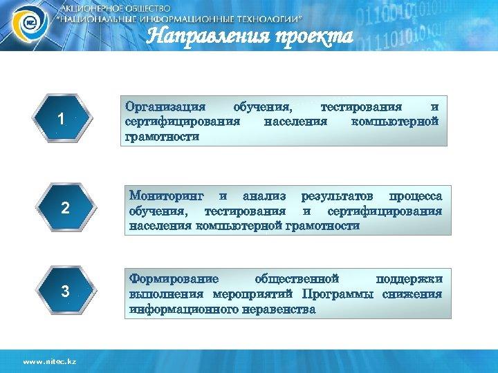 Направления проекта 1 Организация обучения, тестирования и сертифицирования населения компьютерной грамотности 2 Мониторинг и