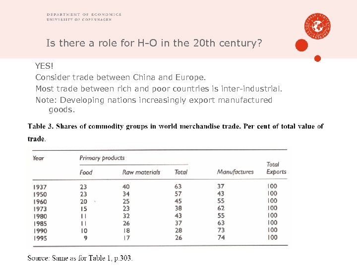 Is there a role for H-O in the 20 th century? YES! Consider trade