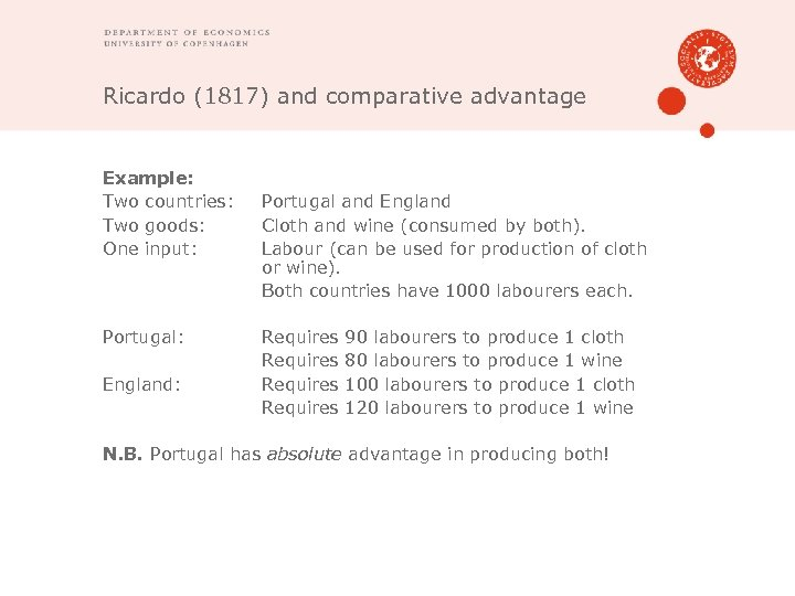 Ricardo (1817) and comparative advantage Example: Two countries: Two goods: One input: Portugal: England: