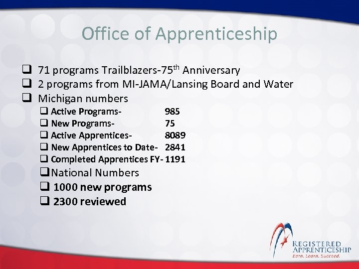 Click to edit. Apprenticeship Office of Master title style q 71 programs Trailblazers-75 th