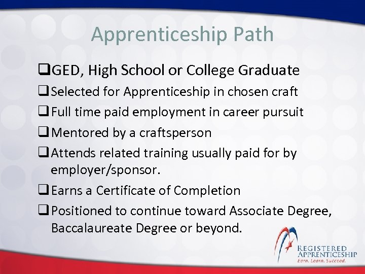 Click to edit Master title style Apprenticeship Path q. GED, High School or College