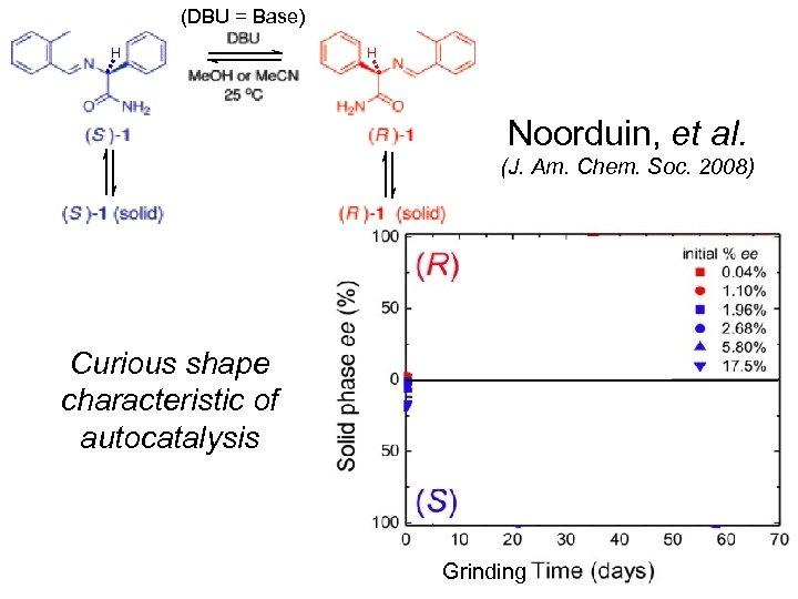 (DBU = Base) H H Noorduin, et al. (J. Am. Chem. Soc. 2008) Curious