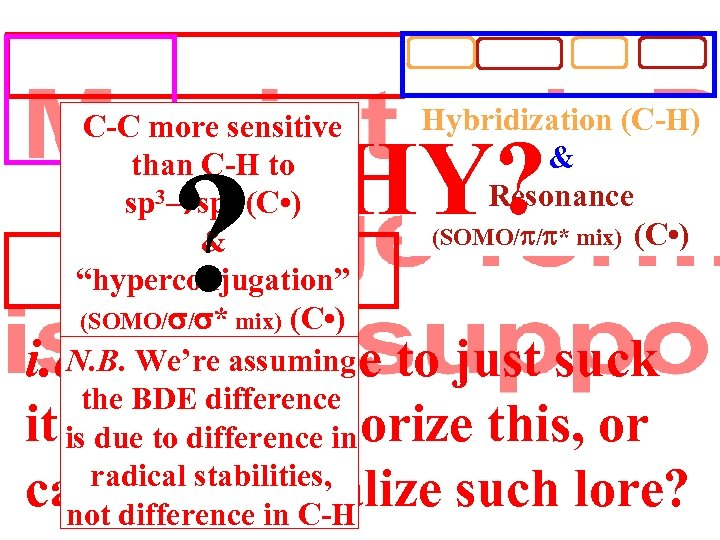 Ellison II Hybridization (C-H) C-C more sensitive than C-H to Overlap (C-X) sp 3