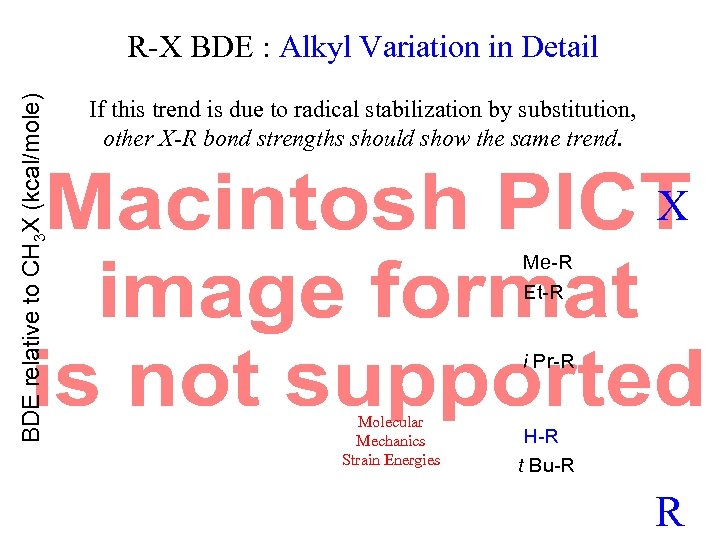 BDE relative to CH 3 X (kcal/mole) R-X BDE : Alkyl Variation in Detail