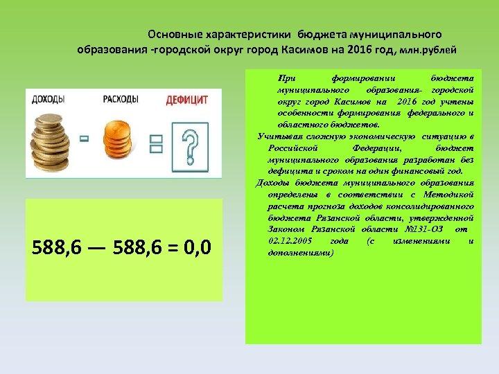 Основные характеристики бюджета муниципального образования -городской округ город Касимов на 2016 год, млн. рублей