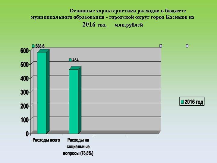 Основные характеристики расходов в бюджете муниципального образования - городской округ город Касимов на 2016